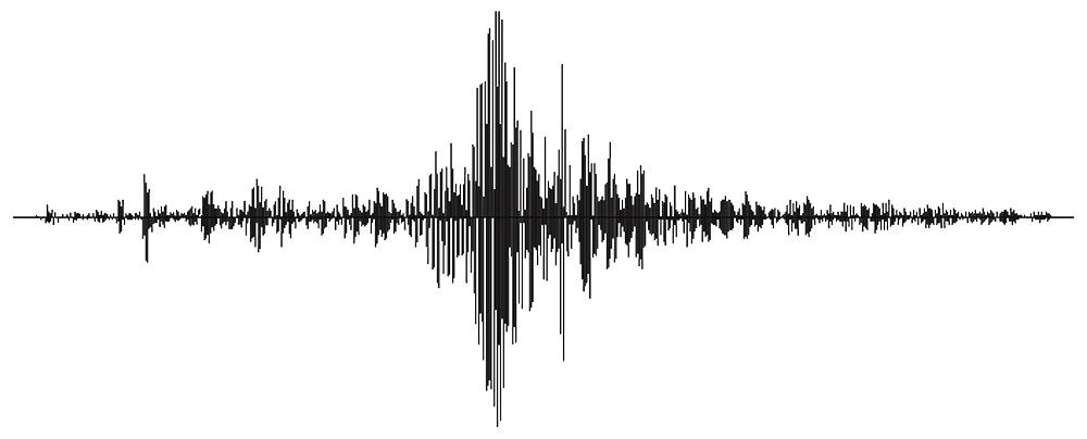 earthquake meter